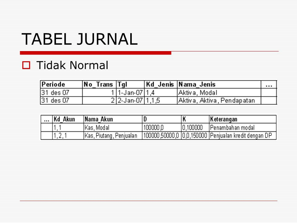 TABEL JURNAL Tidak Normal
