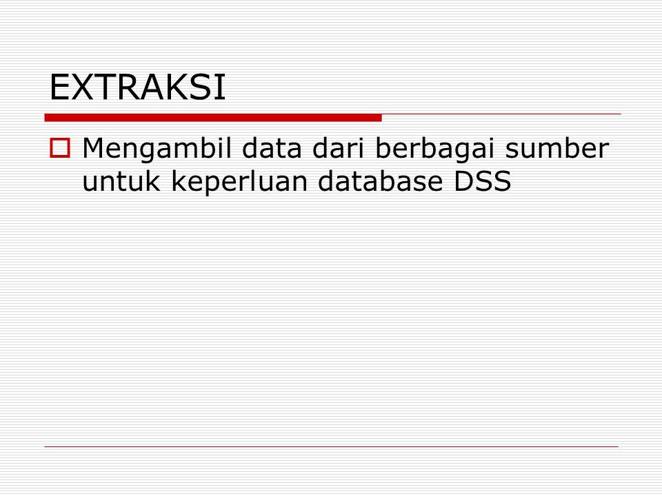 EXTRAKSI Mengambil data dari berbagai sumber untuk keperluan database DSS
