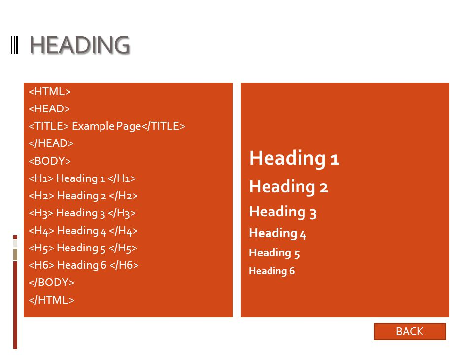 HEADING Heading 1 Heading 2 Heading 3 Heading 4 <HTML>
