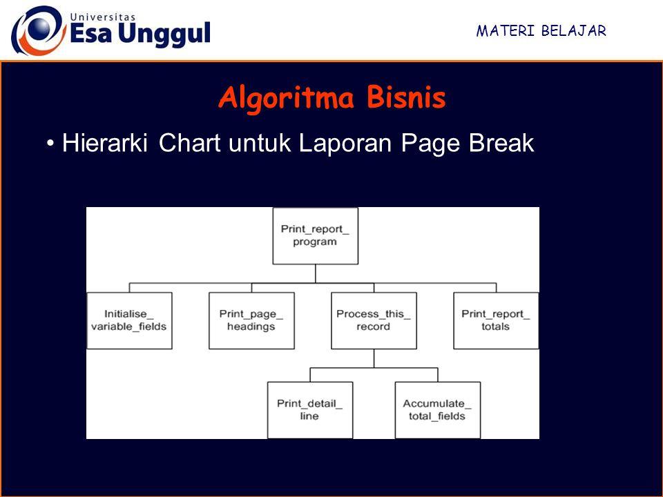 Algoritma Bisnis Hierarki Chart untuk Laporan Page Break