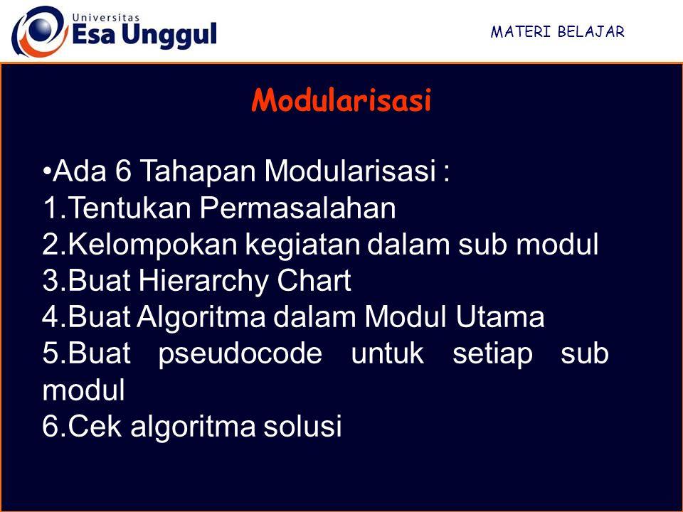 Ada 6 Tahapan Modularisasi : Tentukan Permasalahan
