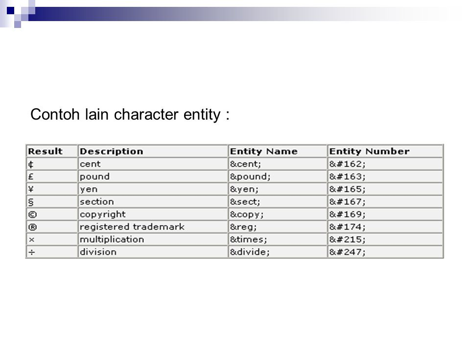 Contoh lain character entity :