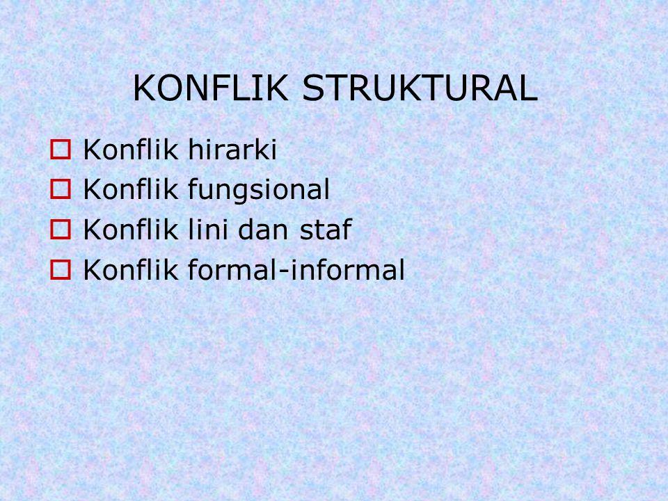 KONFLIK STRUKTURAL Konflik hirarki Konflik fungsional