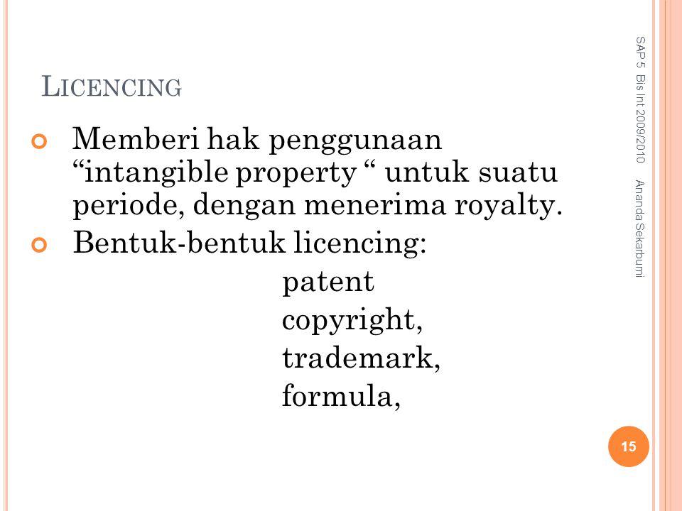 Bentuk-bentuk licencing: patent copyright, trademark, formula,