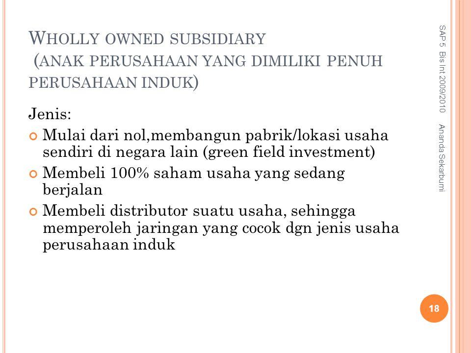 Wholly owned subsidiary (anak perusahaan yang dimiliki penuh perusahaan induk)