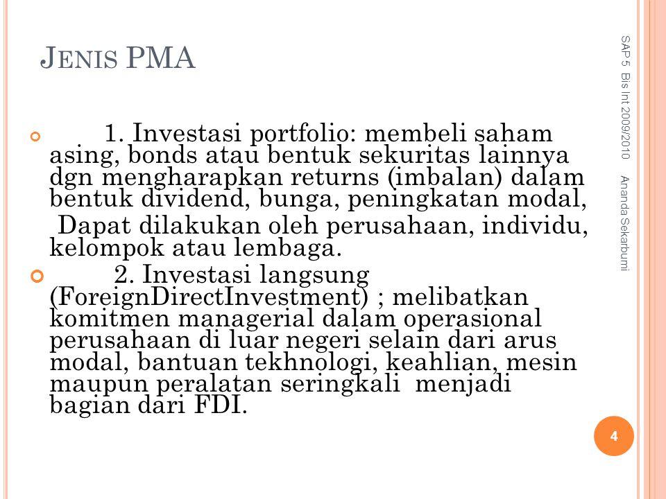 Jenis PMA SAP 5 Bis Int 2009/2010.