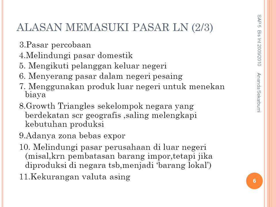 ALASAN MEMASUKI PASAR LN (2/3)