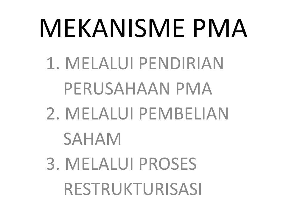 MEKANISME PMA 1. MELALUI PENDIRIAN PERUSAHAAN PMA 2. MELALUI PEMBELIAN