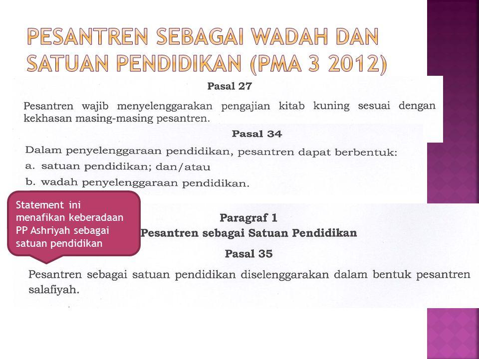 Pesantren Sebagai Wadah dan Satuan Pendidikan (PMA 3 2012)