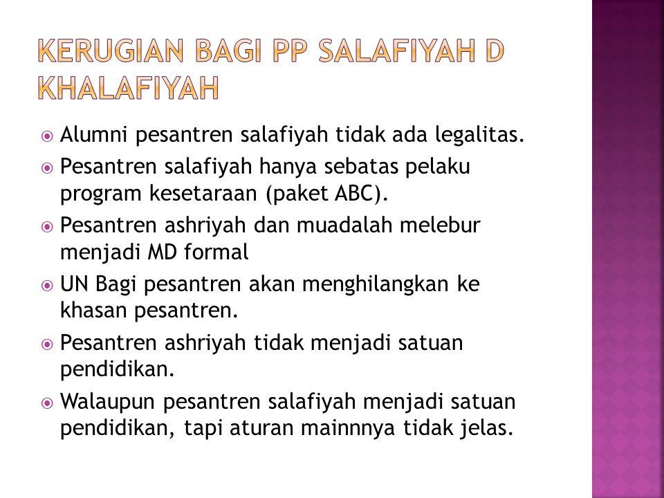 Kerugian Bagi PP Salafiyah D Khalafiyah