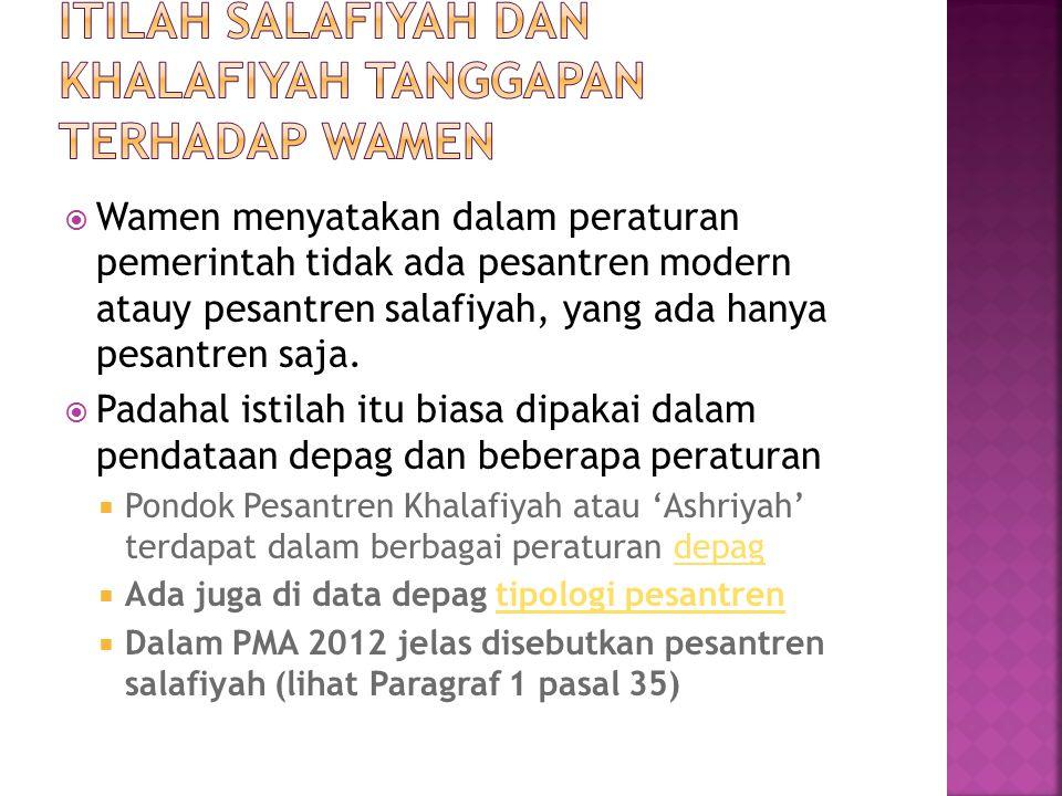Itilah Salafiyah dan Khalafiyah TaNGGAPAN Terhadap Wamen