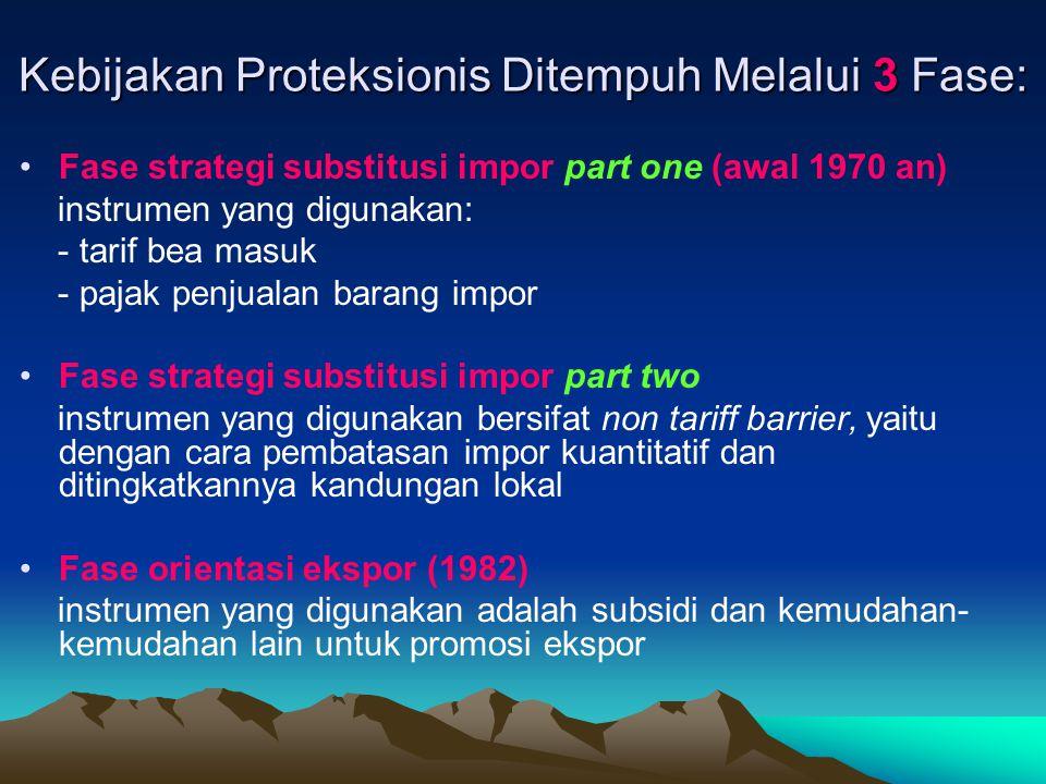 Kebijakan Proteksionis Ditempuh Melalui 3 Fase: