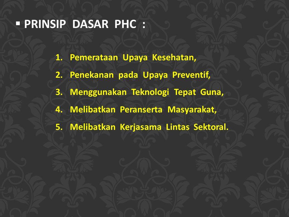 PRINSIP DASAR PHC : Pemerataan Upaya Kesehatan,