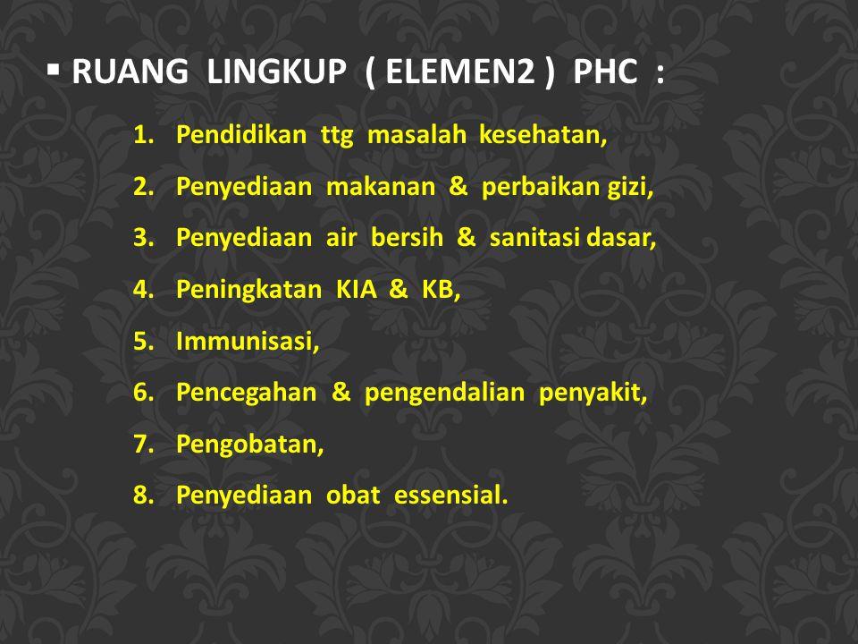 RUANG LINGKUP ( ELEMEN2 ) PHC :
