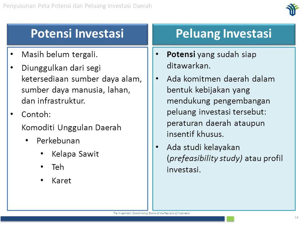 Potensi Investasi Peluang Investasi