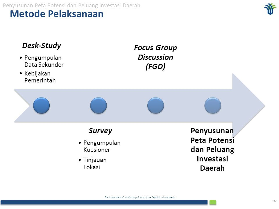 Metode Pelaksanaan Focus Group Discussion (FGD)