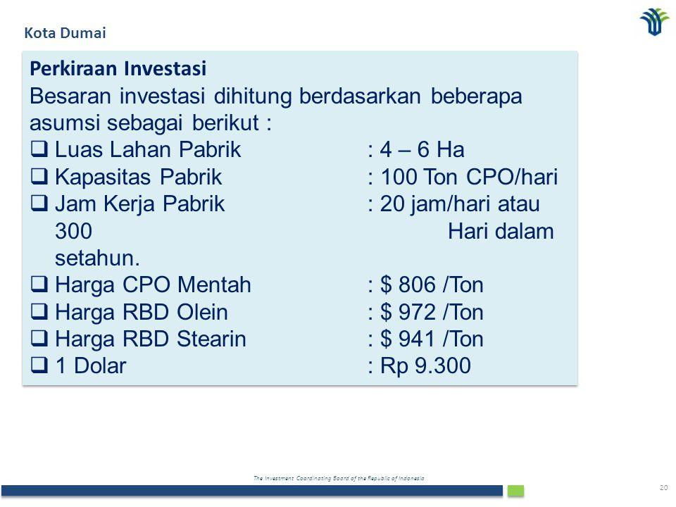 Kapasitas Pabrik : 100 Ton CPO/hari