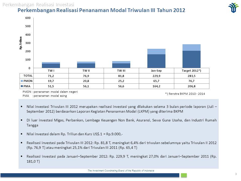 Perkembangan Realisasi Penanaman Modal Triwulan III Tahun 2012