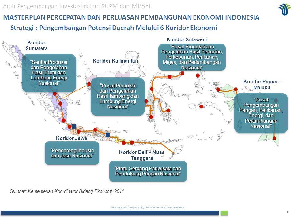 Strategi : Pengembangan Potensi Daerah Melalui 6 Koridor Ekonomi
