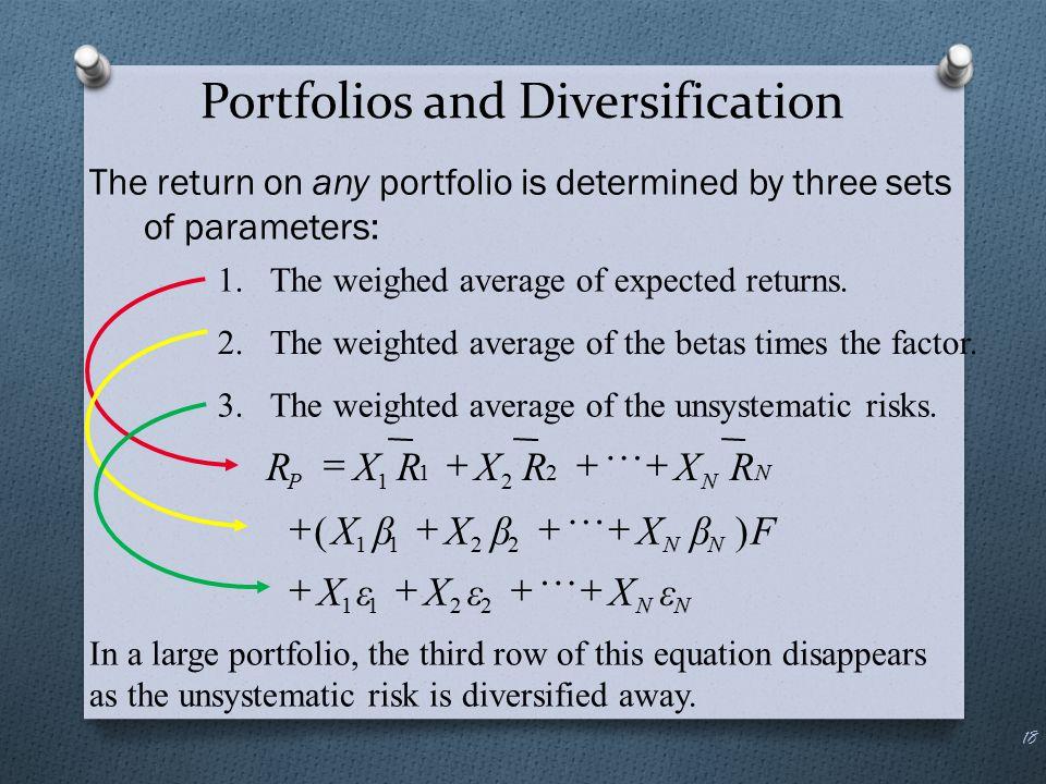 Portfolios and Diversification
