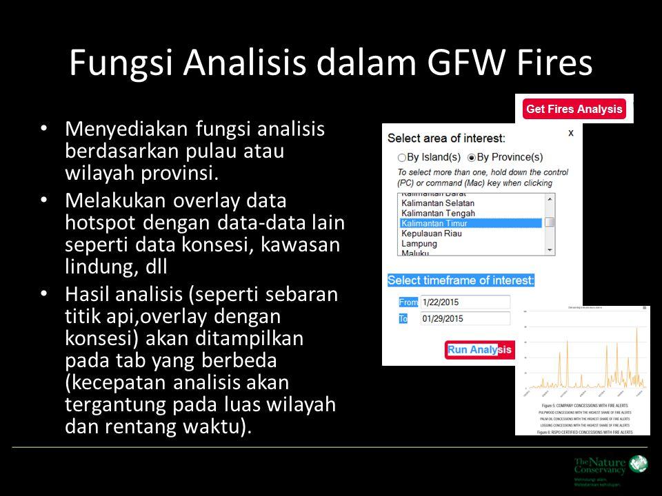 Fungsi Analisis dalam GFW Fires