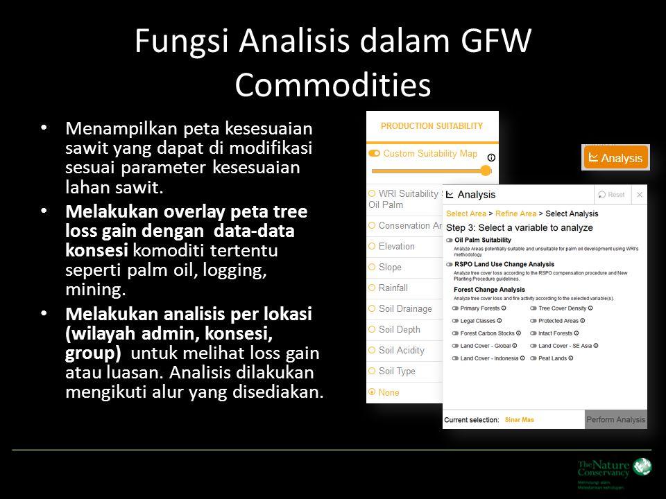 Fungsi Analisis dalam GFW Commodities