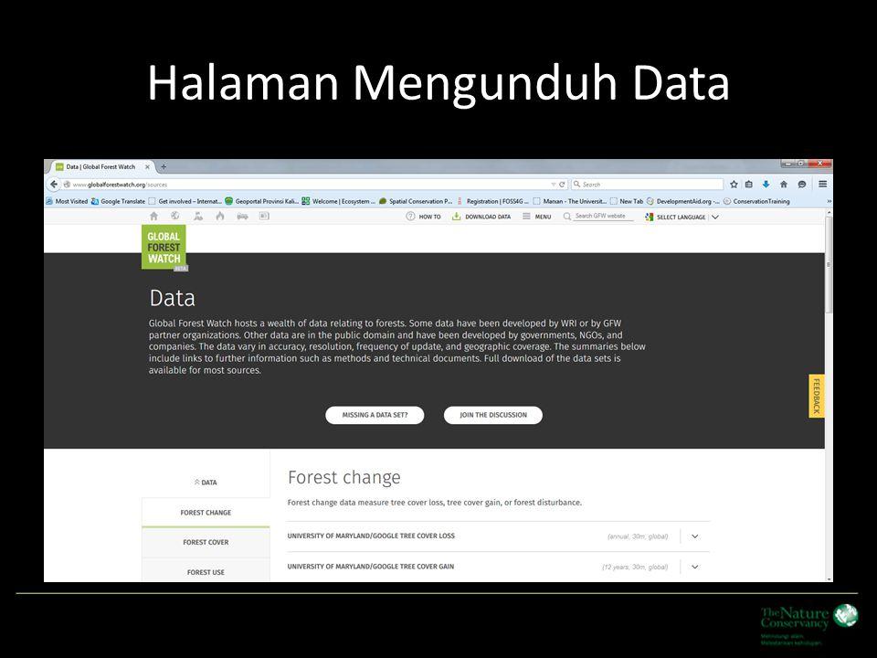 Halaman Mengunduh Data