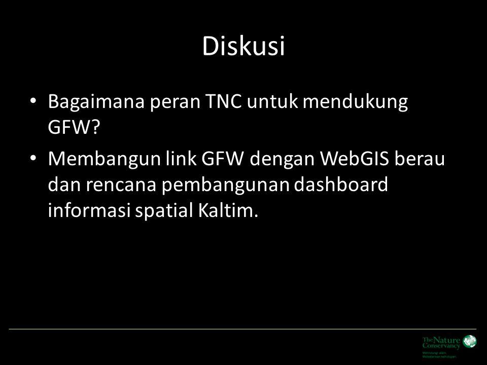 Diskusi Bagaimana peran TNC untuk mendukung GFW