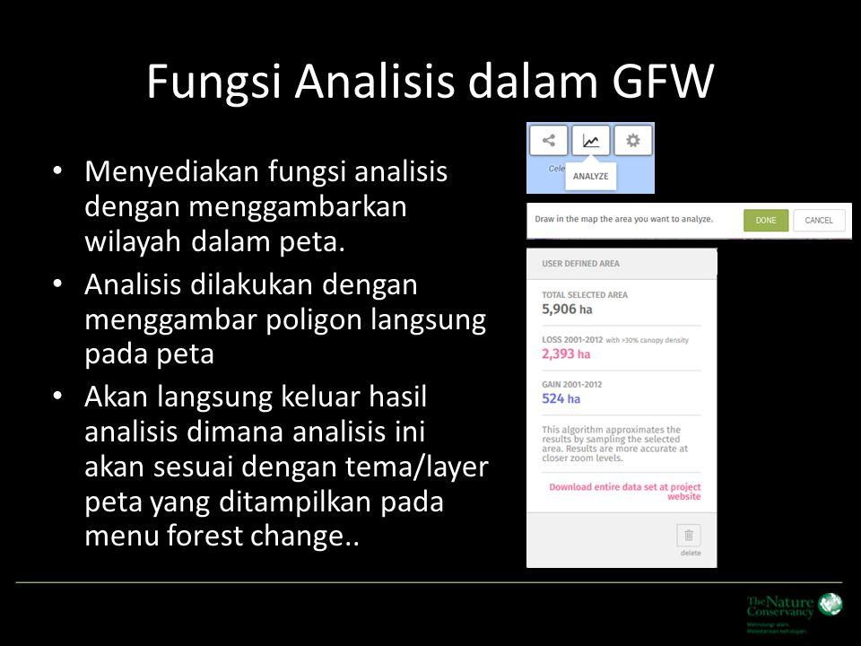 Fungsi Analisis dalam GFW