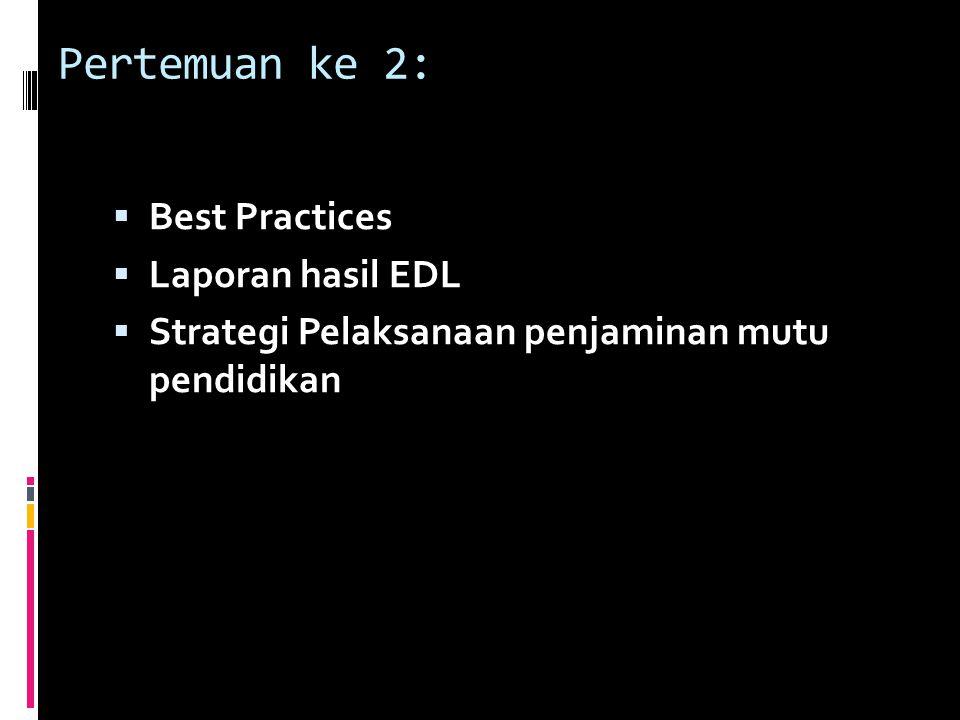 Pertemuan ke 2: Best Practices Laporan hasil EDL