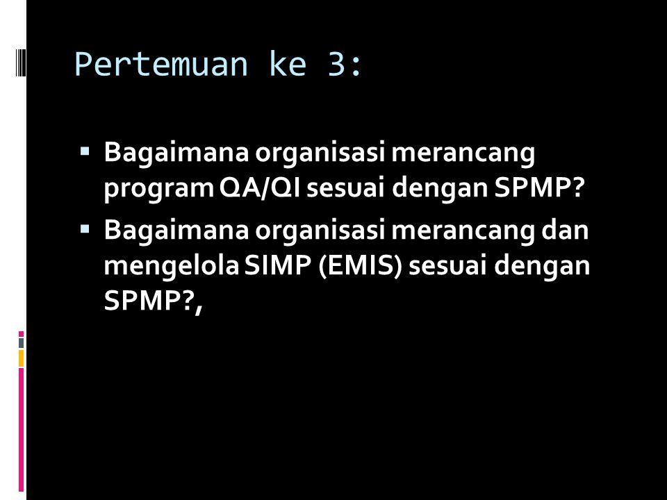 Pertemuan ke 3: Bagaimana organisasi merancang program QA/QI sesuai dengan SPMP