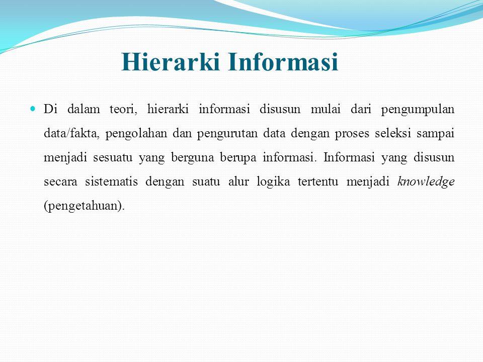 Hierarki Informasi