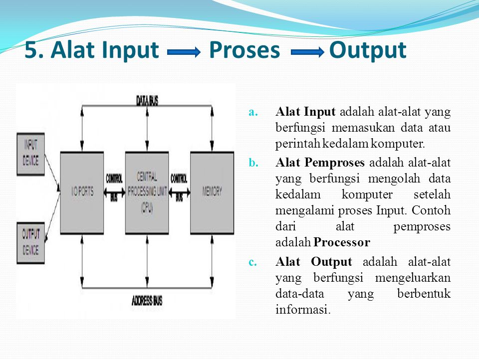 5. Alat Input Proses Output