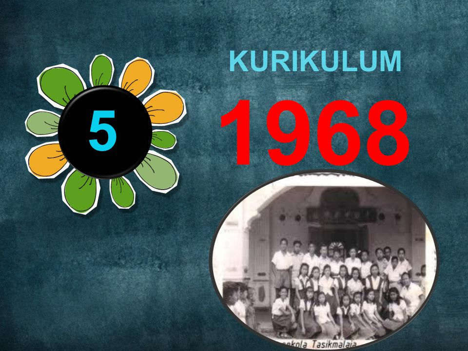 KURIKULUM 1968 5 Rule number 4: Practice design, not decoration.