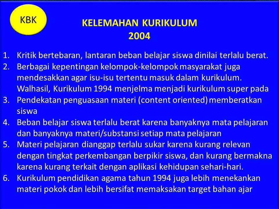 KELEMAHAN KURIKULUM 2004 KBK