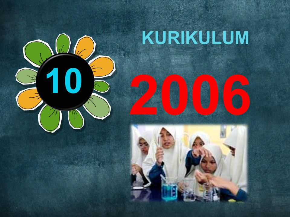 KURIKULUM 10 2006 Rule number 4: Practice design, not decoration.