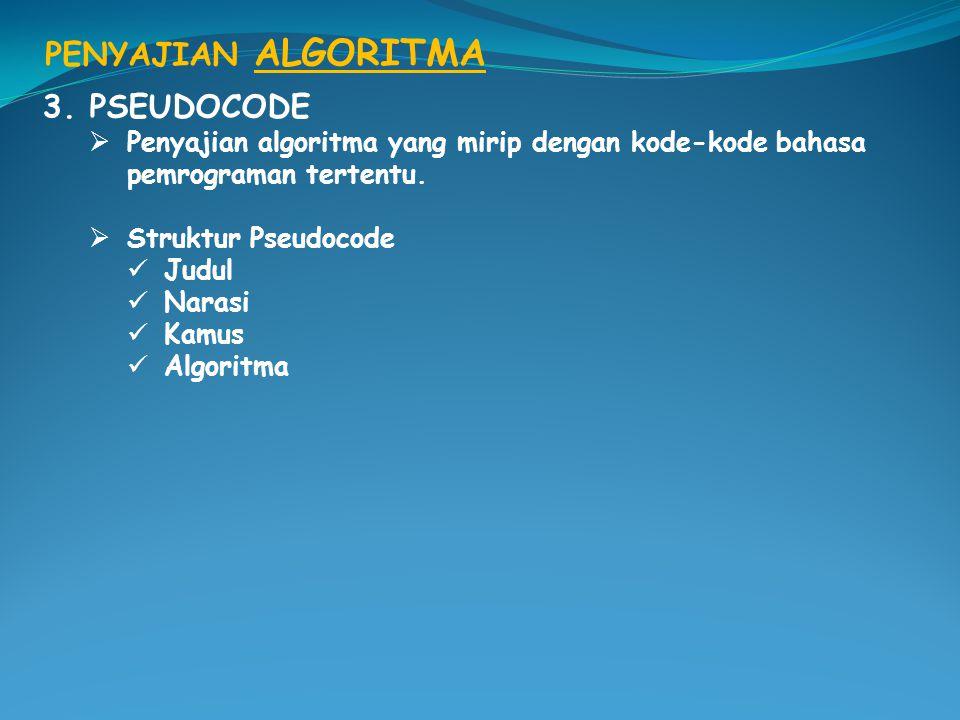 PENYAJIAN ALGORITMA 3. PSEUDOCODE