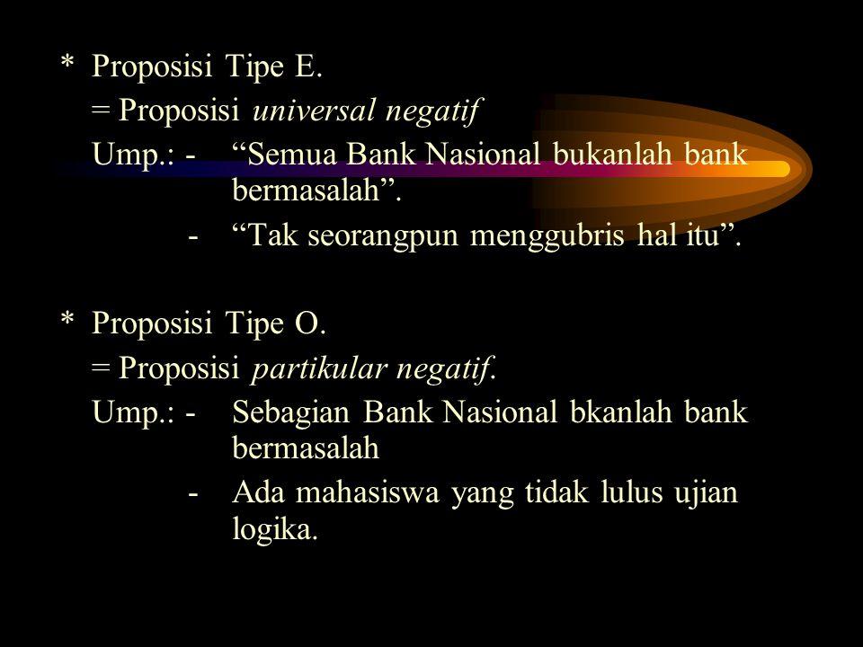 * Proposisi Tipe E. = Proposisi universal negatif. Ump.: - Semua Bank Nasional bukanlah bank bermasalah .