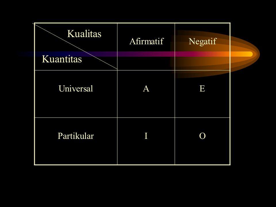 Afirmatif Negatif Universal A E Partikular I O Kualitas Kuantitas
