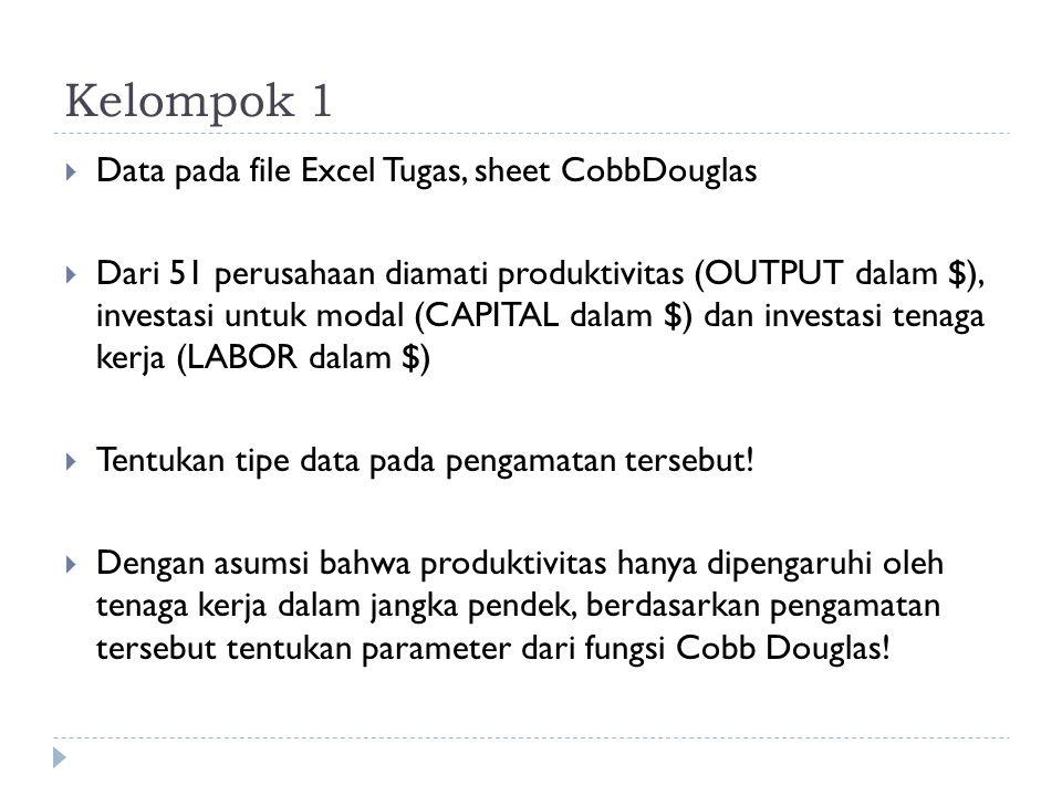 Kelompok 1 Data pada file Excel Tugas, sheet CobbDouglas