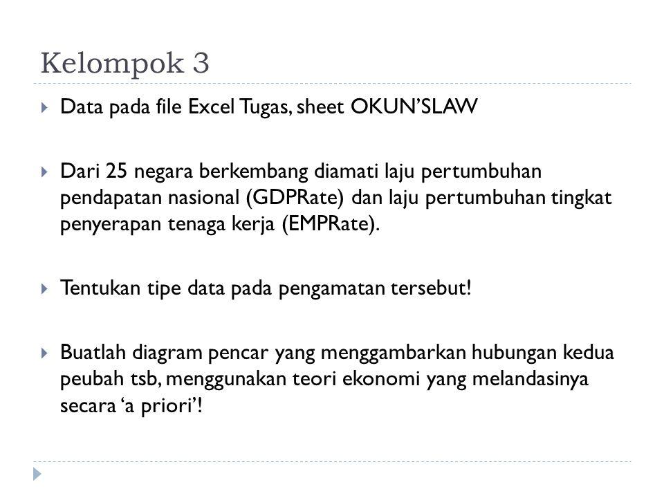 Kelompok 3 Data pada file Excel Tugas, sheet OKUN'SLAW
