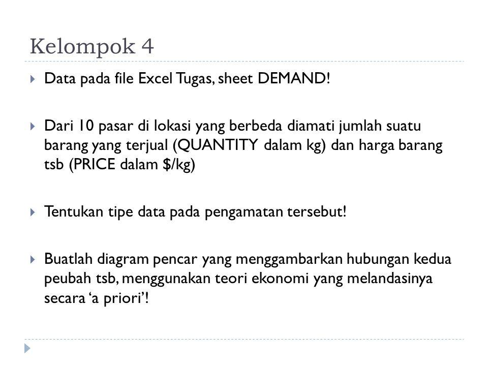 Kelompok 4 Data pada file Excel Tugas, sheet DEMAND!