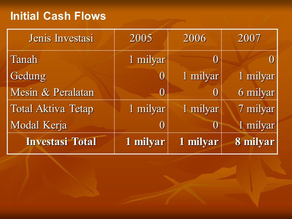 Initial Cash Flows Jenis Investasi. 2005. 2006. 2007. Tanah. Gedung. Mesin & Peralatan. 1 milyar.