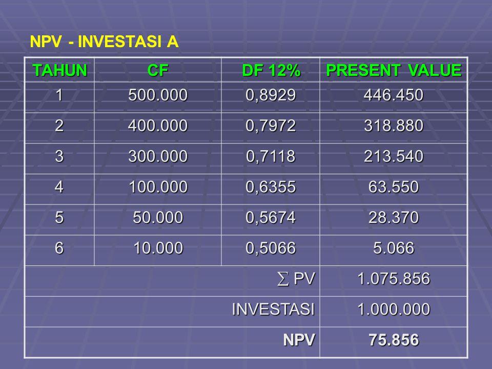 NPV - INVESTASI A TAHUN. CF. DF 12% PRESENT VALUE. 1. 500.000. 0,8929. 446.450. 2. 400.000.