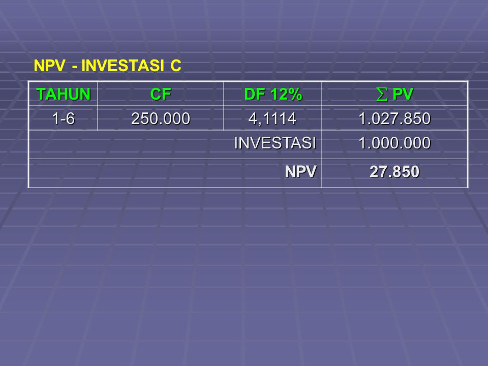 NPV - INVESTASI C TAHUN CF DF 12%  PV 1-6 250.000 4,1114 1.027.850 INVESTASI 1.000.000 NPV 27.850