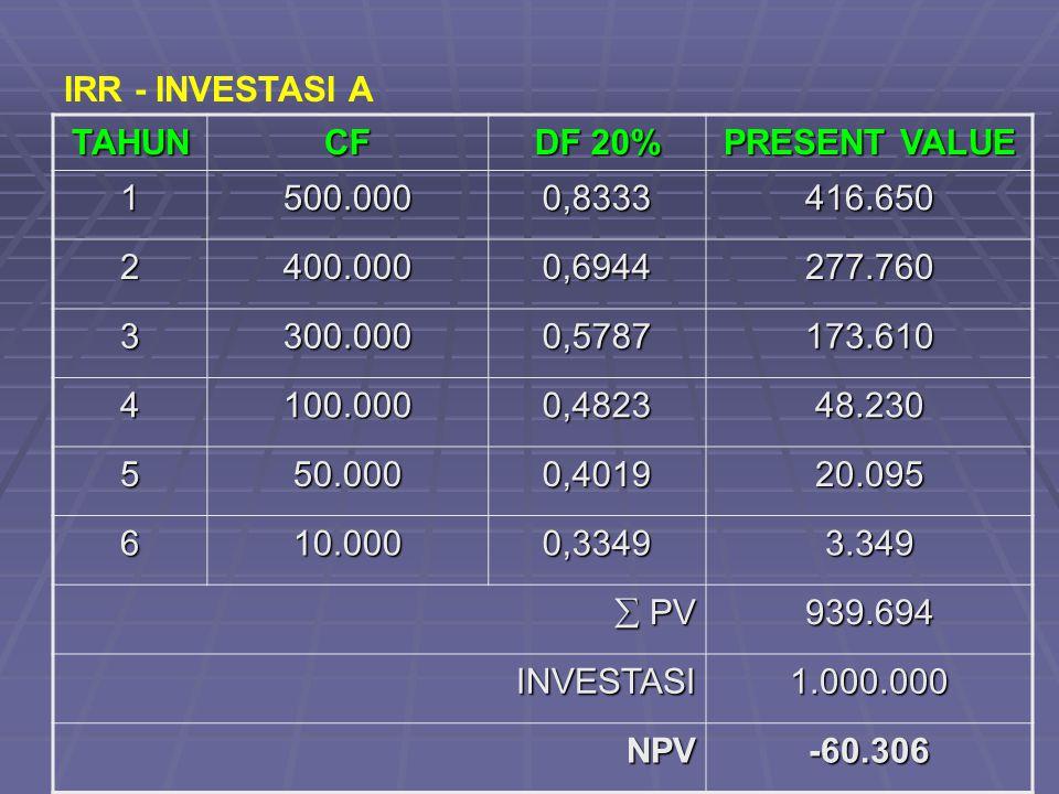 IRR - INVESTASI A TAHUN. CF. DF 20% PRESENT VALUE. 1. 500.000. 0,8333. 416.650. 2. 400.000.