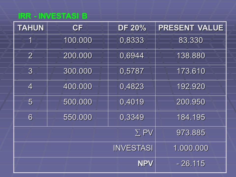 IRR - INVESTASI B TAHUN. CF. DF 20% PRESENT VALUE. 1. 100.000. 0,8333. 83.330. 2. 200.000.