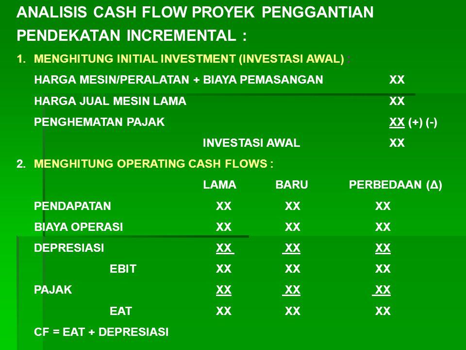 ANALISIS CASH FLOW PROYEK PENGGANTIAN