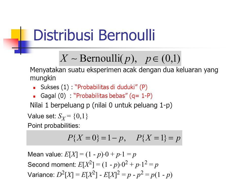 Distribusi Bernoulli Menyatakan suatu eksperimen acak dengan dua keluaran yang mungkin. Sukses (1) : Probabilitas di duduki (P)