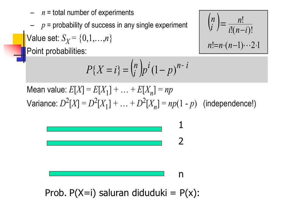 1 2 n Prob. P(X=i) saluran diduduki = P(x):